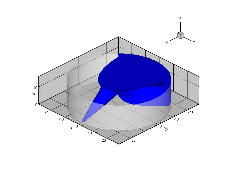 Additive dispersion in a storage tank
